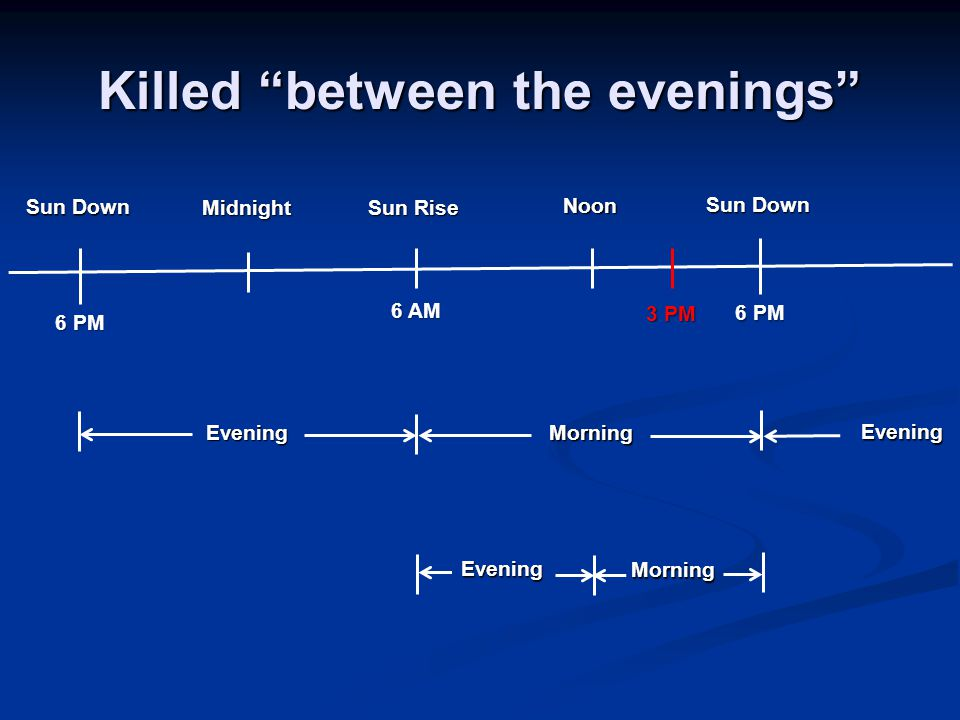 "Killed ""between the evenings"" Sun Down Sun Rise Midnight Noon 6 PM 6 AM Evening Morning Evening Morning Evening 3 PM"