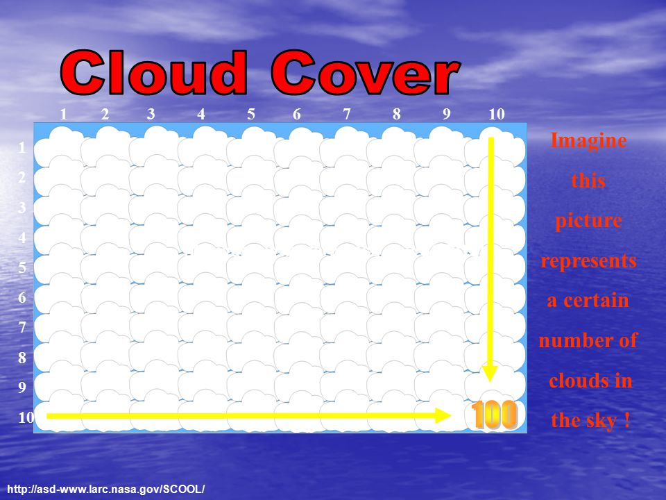 Imagine this picture represents a certain number of clouds in the sky ! 1 2 3 4 5 6 7 8 9 10 1 2 3 4 5 6 7 8 9 10 http://asd-www.larc.nasa.gov/SCOOL/