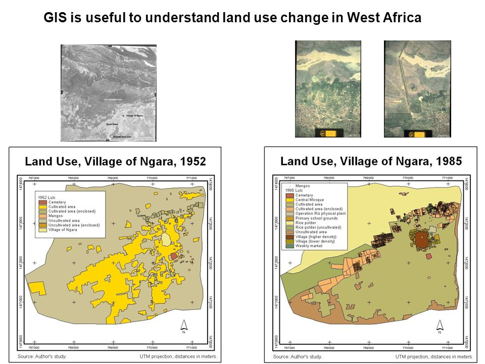 GIS is useful to understand land use change in West Africa