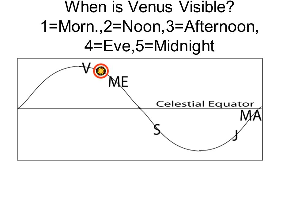 When is Venus Visible 1=Morn.,2=Noon,3=Afternoon, 4=Eve,5=Midnight