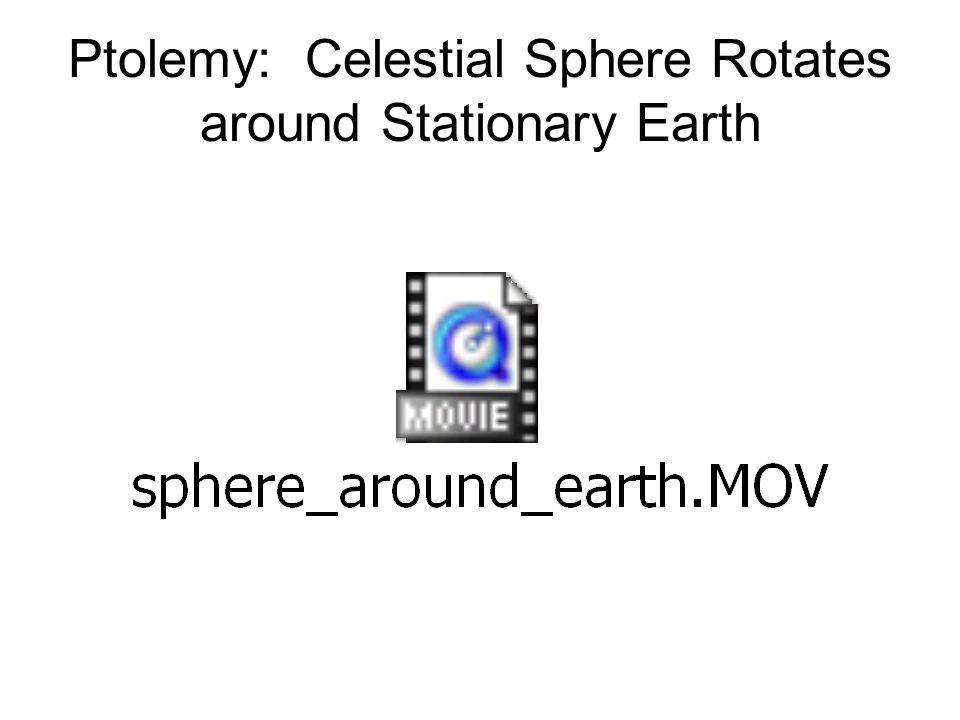 Ptolemy: Celestial Sphere Rotates around Stationary Earth