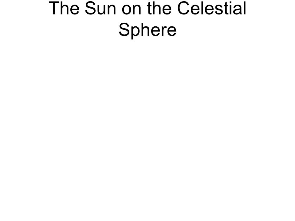 The Sun on the Celestial Sphere