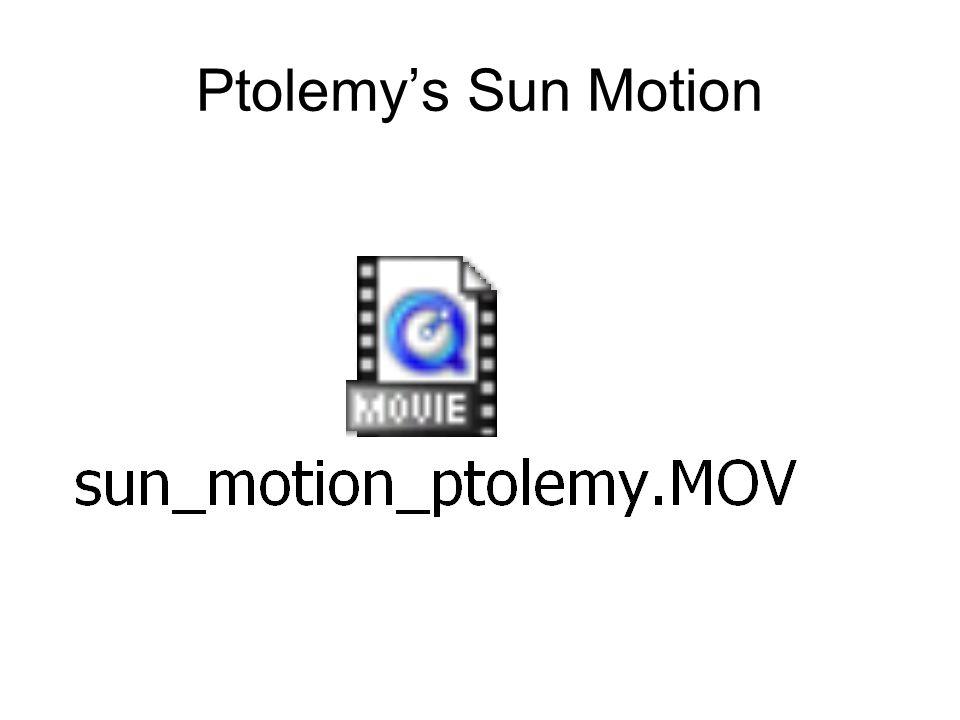 Ptolemy's Sun Motion