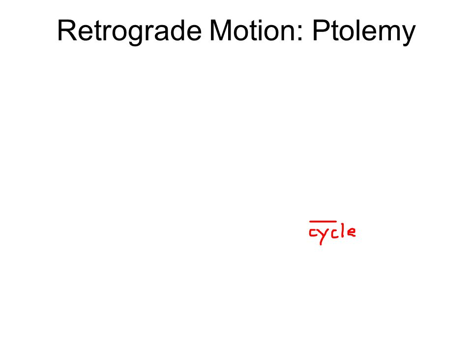 Retrograde Motion: Ptolemy