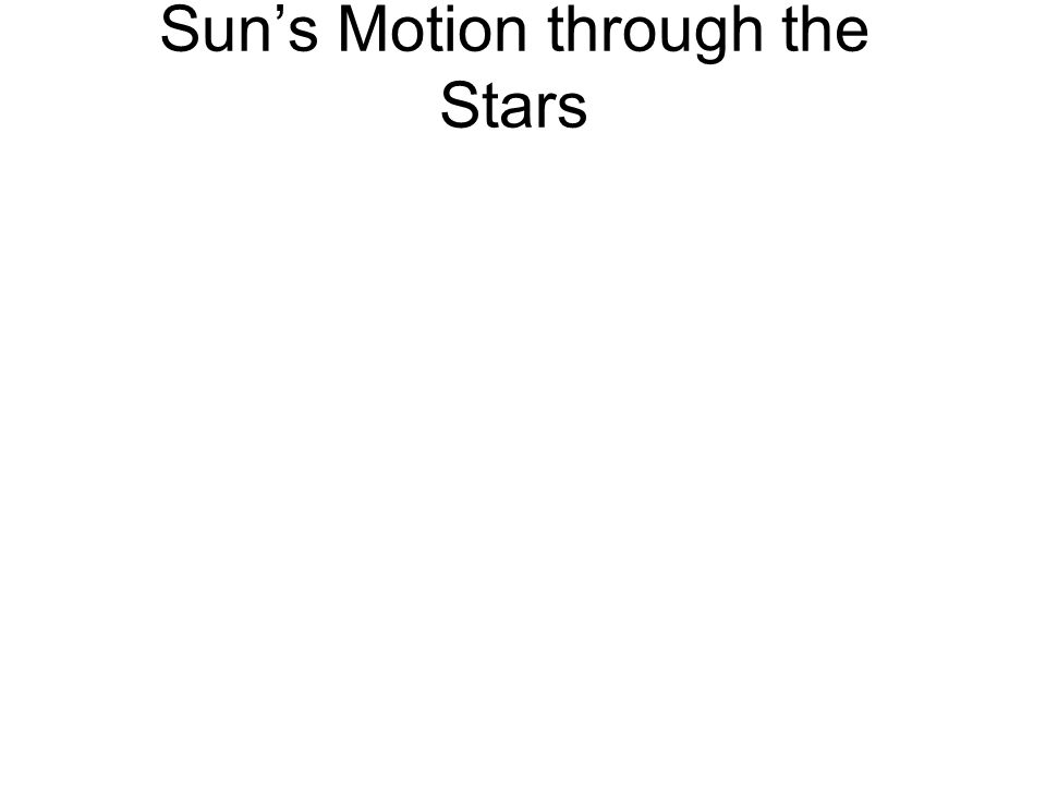 Sun's Motion through the Stars