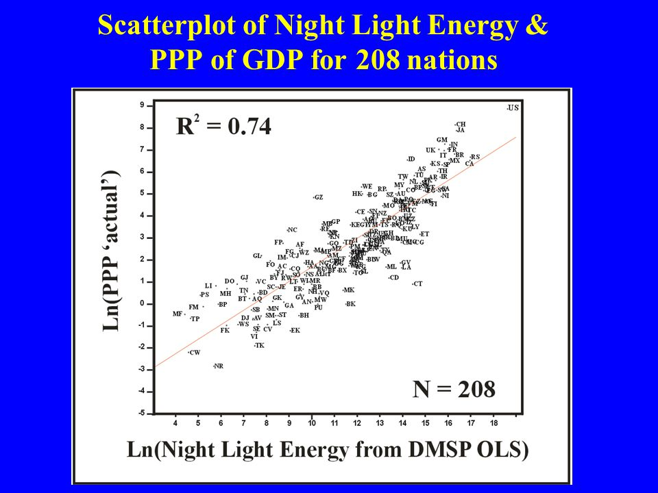 Scatterplot of Night Light Energy & PPP of GDP for 208 nations