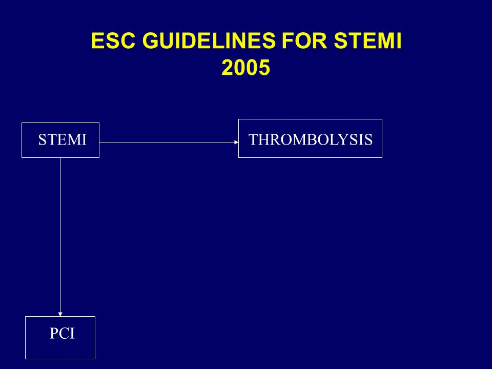 ESC GUIDELINES FOR STEMI 2005 PCI STEMITHROMBOLYSIS