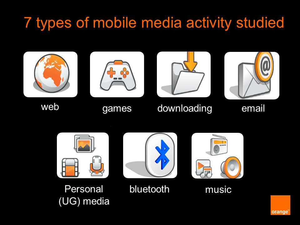 Orange Unrestricted Personal (UG) media 7 types of mobile media activity studied web bluetooth downloading music gamesemail