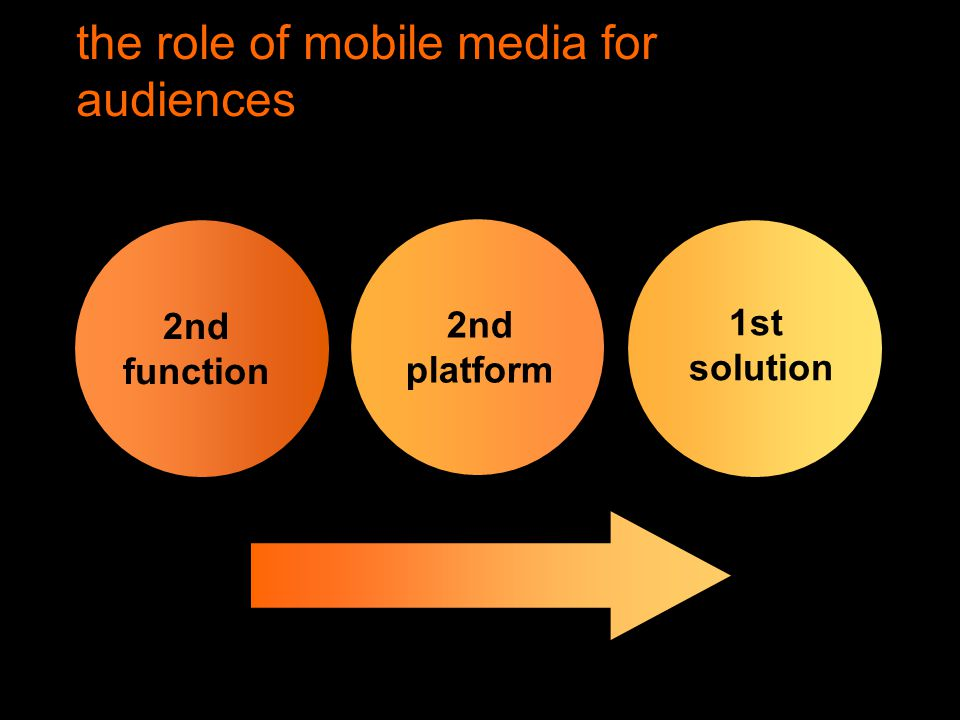 Orange Unrestricted the role of mobile media for audiences 2nd function 2nd platform 1st solution