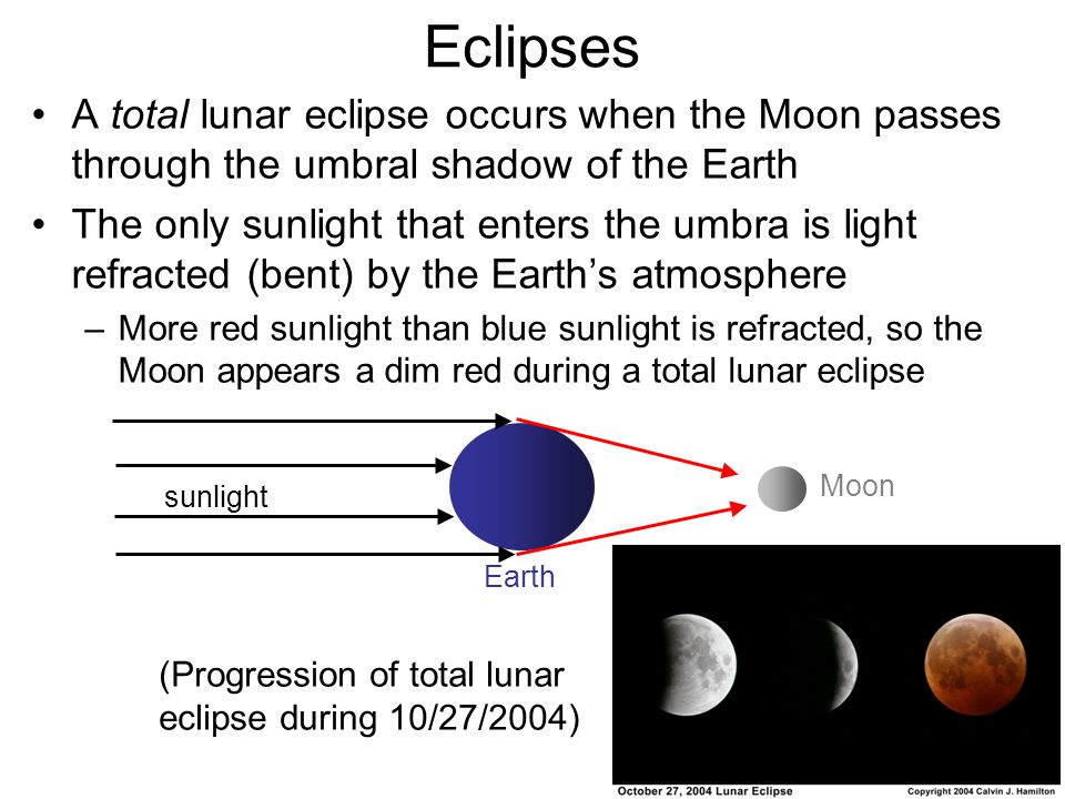 Eclipses A total lunar eclipse occurs when the Moon passes through the umbral shadow of the Earth The only sunlight that enters the umbra is light ref