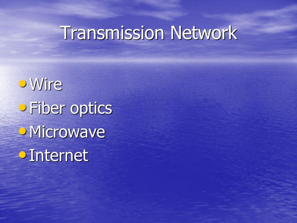 Transmission Network Wire Wire Fiber optics Fiber optics Microwave Microwave Internet Internet