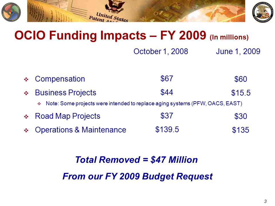 3 OCIO Funding Impacts – FY 2009 (In millions) October 1, 2008June 1, 2009  Compensation  Business Projects  Note: Some projects were intended to replace aging systems (PFW, OACS, EAST)  Road Map Projects  Operations & Maintenance $67 $44 $37 $139.5 $60 $15.5 $30 $135 Total Removed = $47 Million From our FY 2009 Budget Request