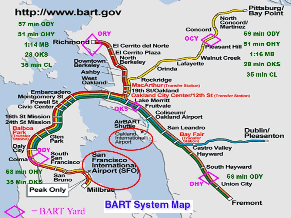 10 = BART Yard OKS 57 min ODY 51 min OHY 1:14 MB 28 OKS 35 min CL ORY 58 min OHY 35 Min OKS ODY 58 min ODY OHY 59 min ODY 51 min OHY 1:16 MB 28 min OK