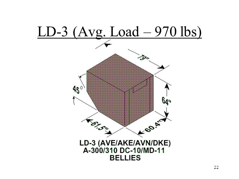 22 LD-3 (Avg. Load – 970 lbs)
