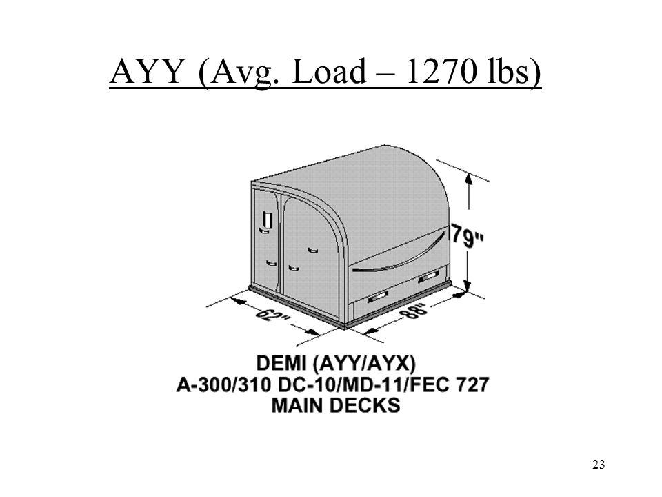 23 AYY (Avg. Load – 1270 lbs)