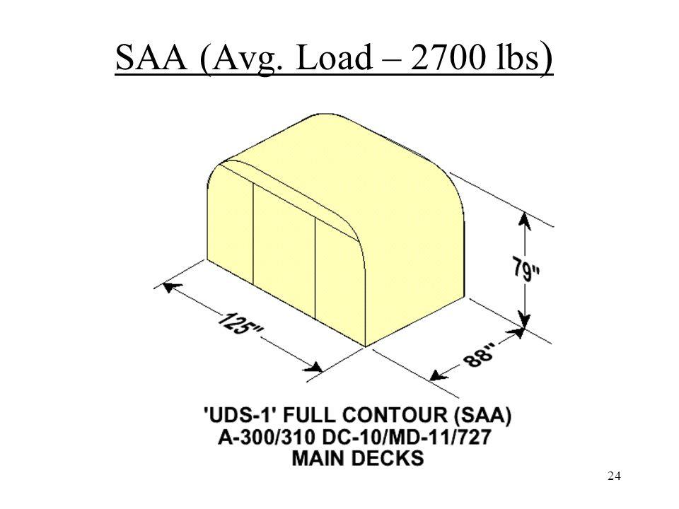 24 SAA (Avg. Load – 2700 lbs )