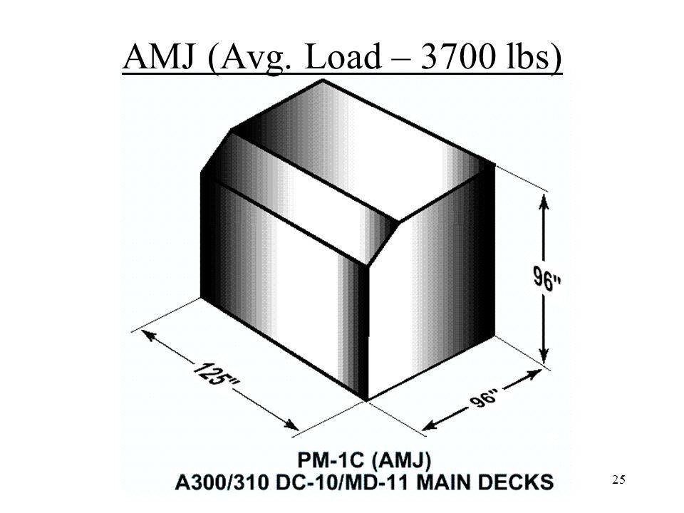 25 AMJ (Avg. Load – 3700 lbs)