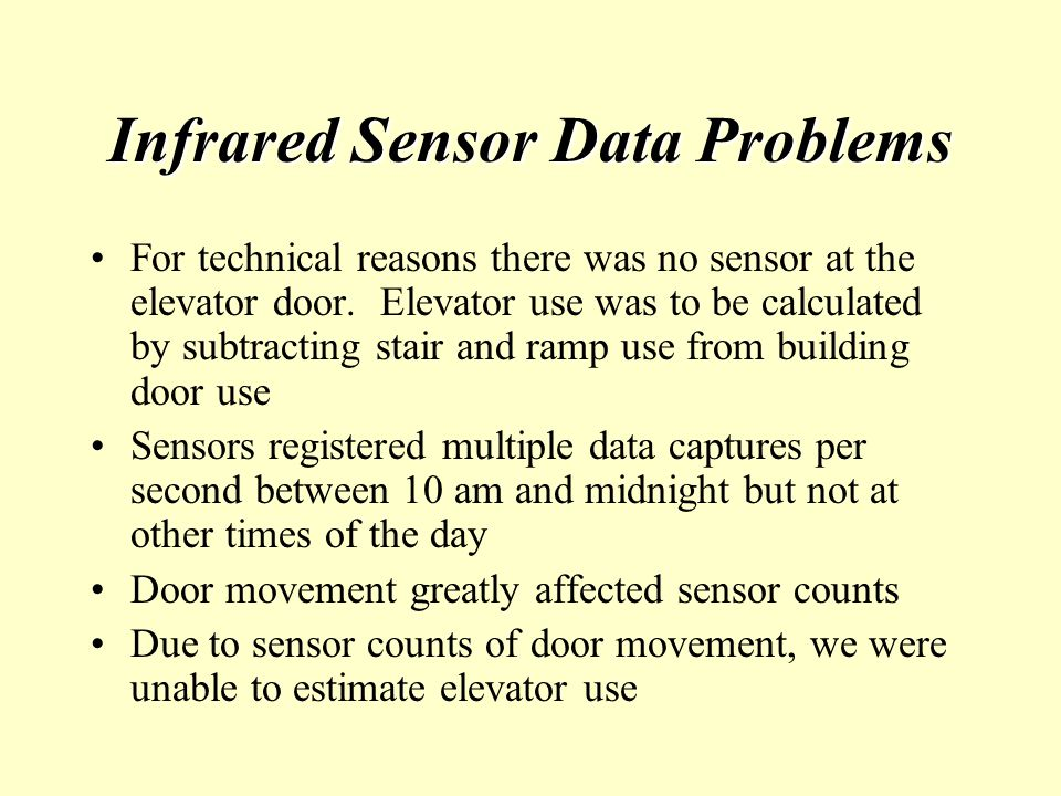Infrared Sensor Data Problems For technical reasons there was no sensor at the elevator door.