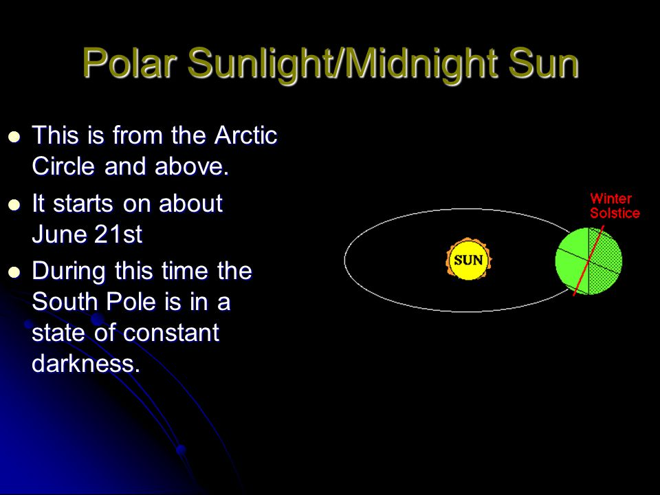 Polar Sunlight/Midnight Sun This is from the Arctic Circle and above. This is from the Arctic Circle and above. It starts on about June 21st It starts