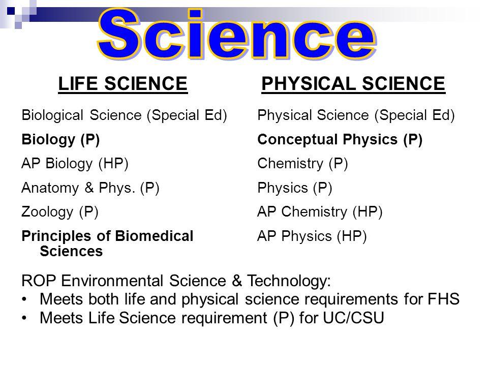 Biological Science (Special Ed) Biology (P) AP Biology (HP) Anatomy & Phys.
