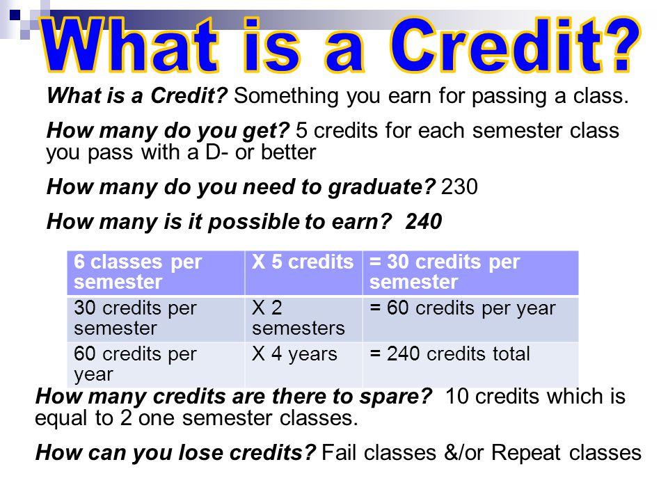 6 classes per semester X 5 credits= 30 credits per semester 30 credits per semester X 2 semesters = 60 credits per year 60 credits per year X 4 years= 240 credits total What is a Credit.