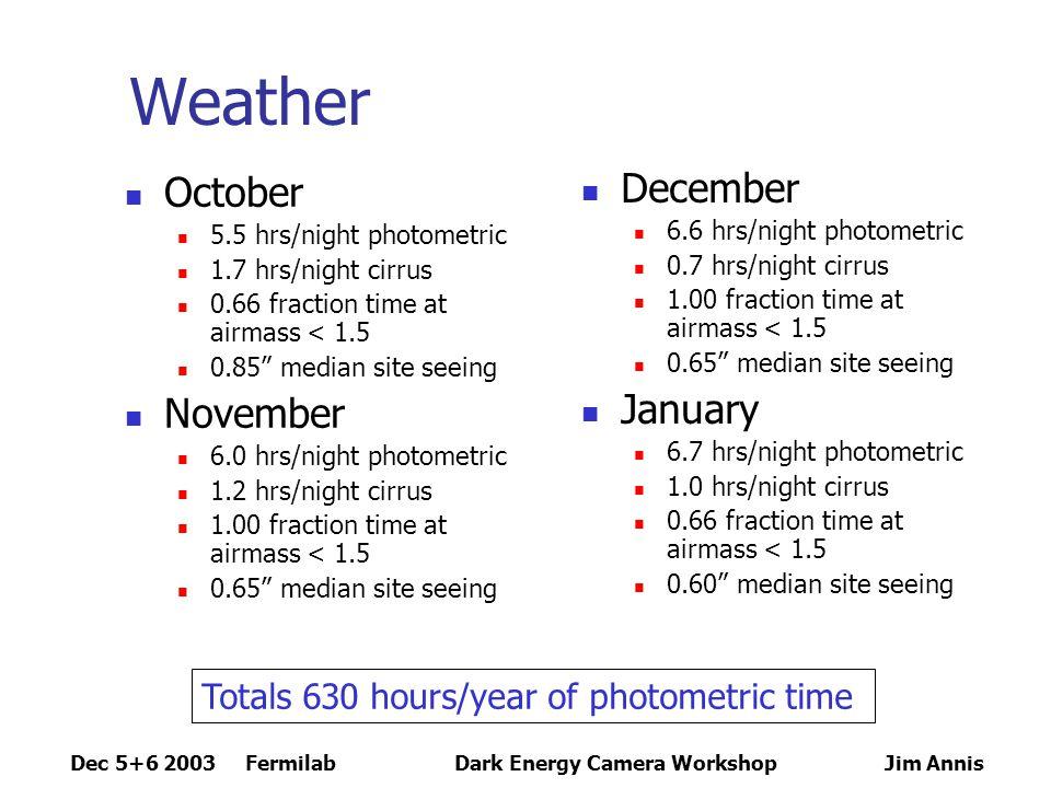 Dec 5+6 2003 FermilabDark Energy Camera Workshop Jim Annis Work in Gray/Bright Time.