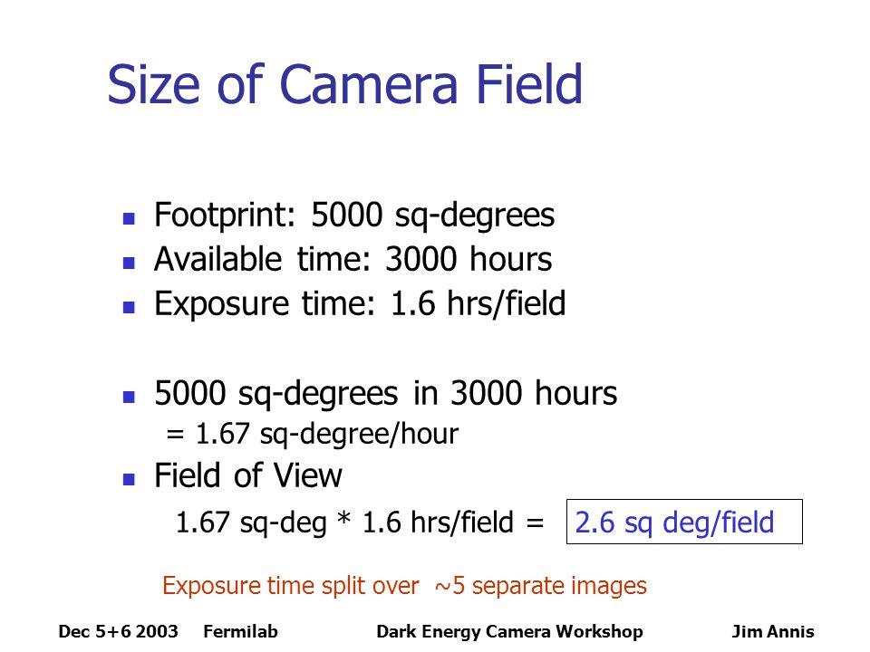 Dec 5+6 2003 FermilabDark Energy Camera Workshop Jim Annis The South Galactic Cap Midnight, Nov 16 SGP