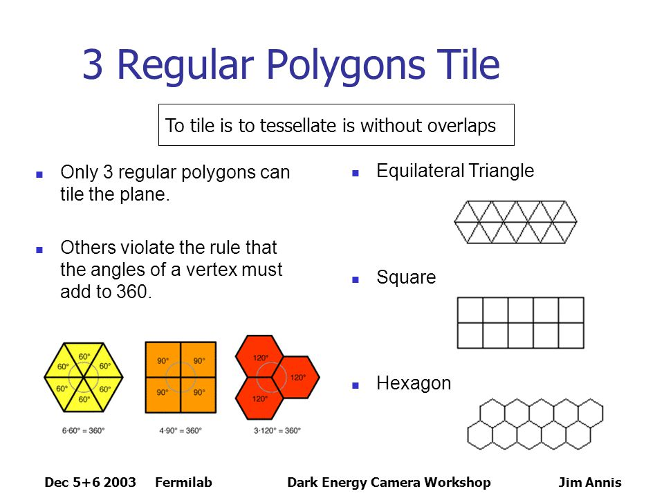 Dec 5+6 2003 FermilabDark Energy Camera Workshop Jim Annis Hexagons Tile Optimally Theorem (Honeycomb conjecture) Any partition of the plane into regions of equal area has perimeter at least that of the regular hexagonal honeycomb tiling.