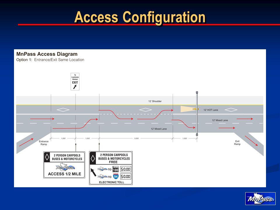 Access Configuration