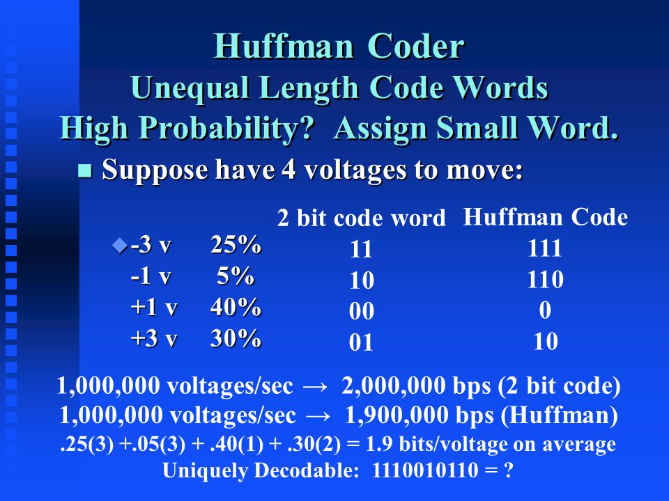 Huffman Coder Unequal Length Code Words High Probability.