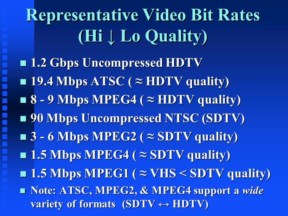 Representative Video Bit Rates (Hi ↓ Lo Quality) n 1.2 Gbps Uncompressed HDTV n 19.4 Mbps ATSC ( ≈ HDTV quality) n 8 - 9 Mbps MPEG4 ( ≈ HDTV quality)