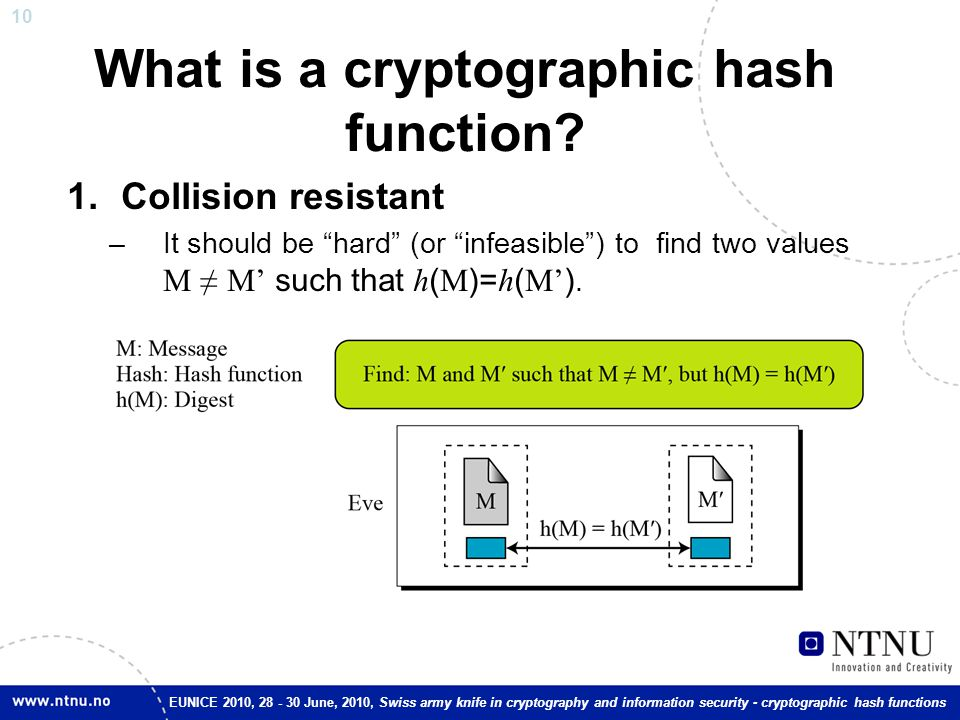10 EUNICE 2010, 28 - 30 June, 2010, Swiss army knife in cryptography and information security - cryptographic hash functions What is a cryptographic h