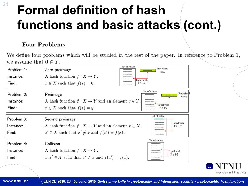 24 EUNICE 2010, 28 - 30 June, 2010, Swiss army knife in cryptography and information security - cryptographic hash functions Formal definition of hash