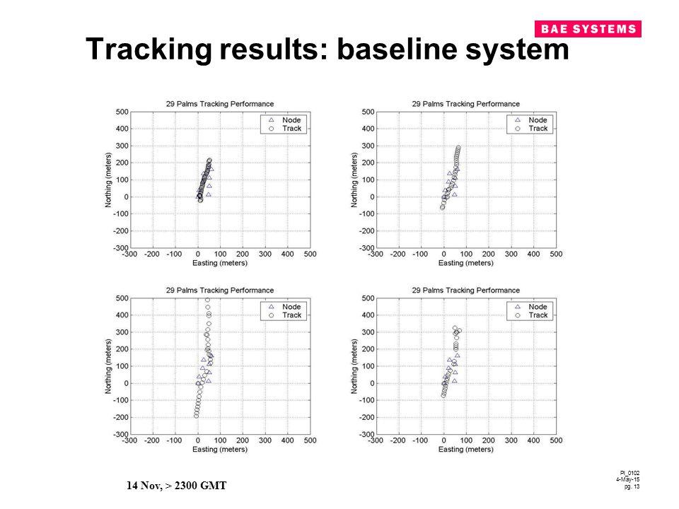 Pi_0102 4-May-15 pg. 13 Tracking results: baseline system 14 Nov, > 2300 GMT