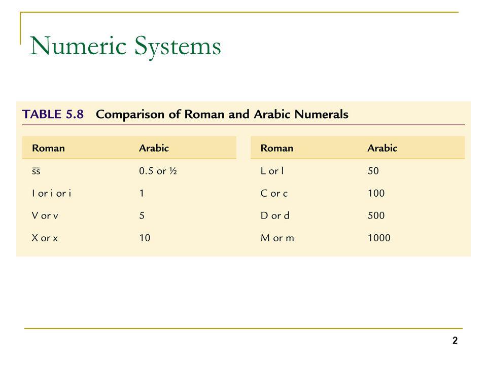 2 Numeric Systems