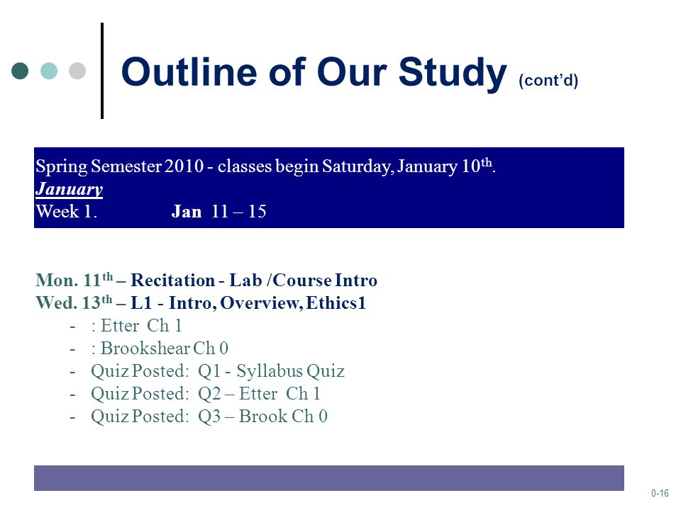 0-16 Outline of Our Study (cont'd) Spring Semester 2010 - classes begin Saturday, January 10 th.