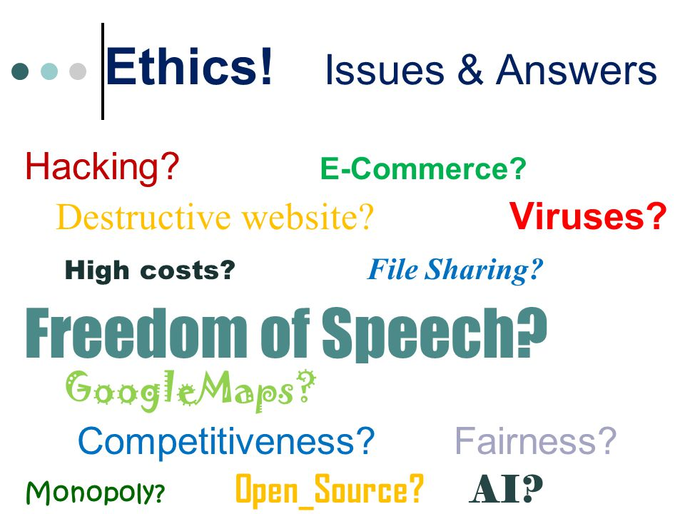 Ethics! Issues & Answers Hacking? E-Commerce? Destructive website? Viruses? High costs? File Sharing? Freedom of Speech? GoogleMaps? Competitiveness?