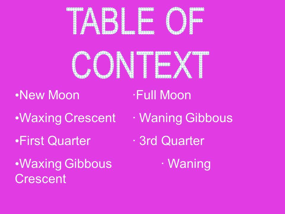 New Moon ·Full Moon Waxing Crescent · Waning Gibbous First Quarter · 3rd Quarter Waxing Gibbous · Waning Crescent