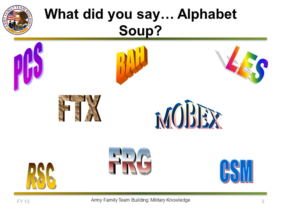 What did you say… Alphabet Soup? FY 13 3 Army Family Team Building: Military Knowledge