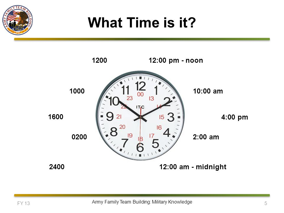 What Time is it? FY 13 5 Army Family Team Building: Military Knowledge 4:00 pm 02002:00 am 240012:00 am - midnight 120012:00 pm - noon 100010:00 am 16