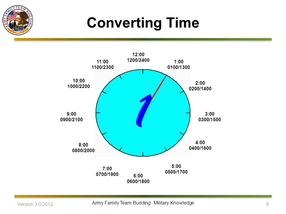 Converting Time Version 3.0 2012 6 Army Family Team Building: Military Knowledge 1:00 0100/1300 2:00 0200/1400 3:00 0300/1500 4:00 0400/1600 5:00 0500
