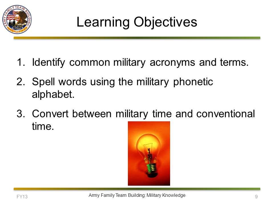 Learning Objectives 1.Identify common military acronyms and terms. 2.Spell words using the military phonetic alphabet. 3.Convert between military time