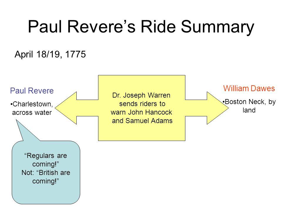 Paul Revere's Ride Summary April 18/19, 1775 Dr. Joseph Warren sends riders to warn John Hancock and Samuel Adams William Dawes Boston Neck, by land P