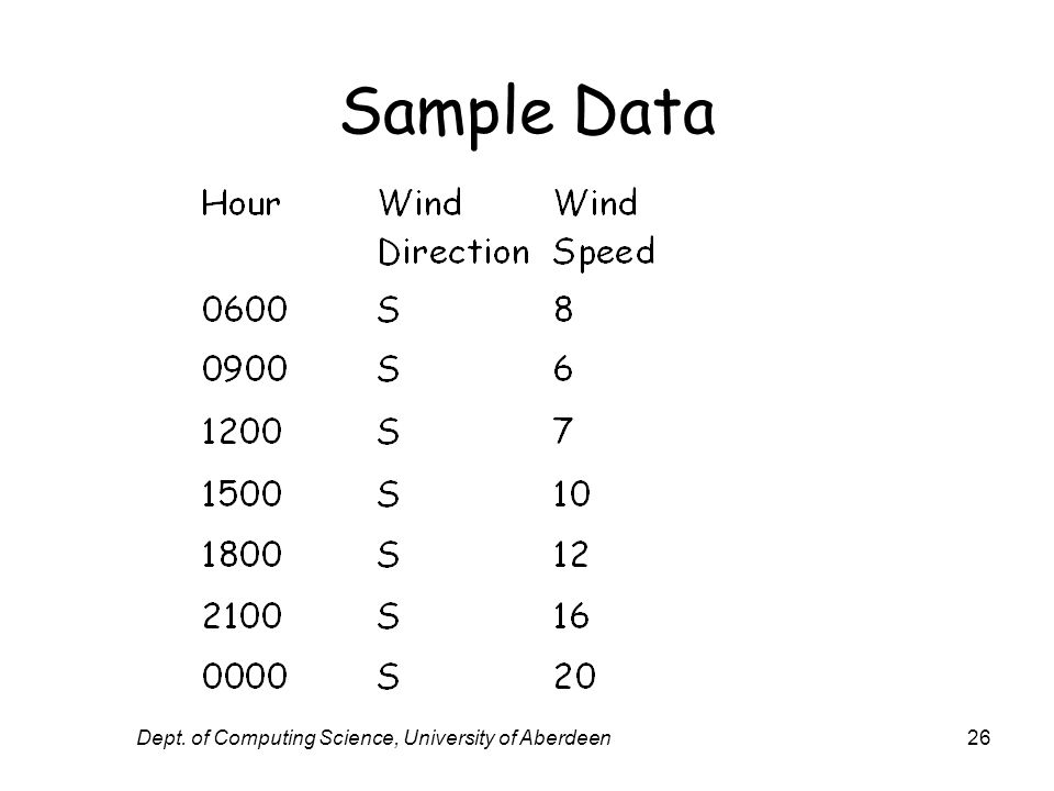 Dept. of Computing Science, University of Aberdeen26 Sample Data