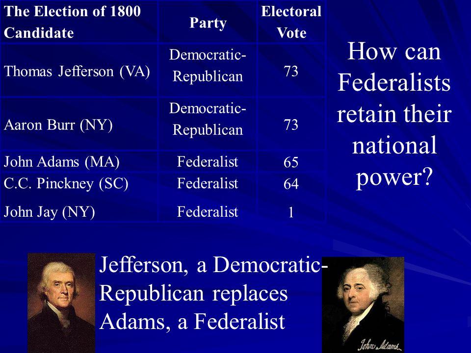 The Election of 1800 Candidate Party Electoral Vote Thomas Jefferson (VA) Democratic- Republican 73 Aaron Burr (NY) Democratic- Republican 73 John Adams (MA)Federalist 65 C.C.