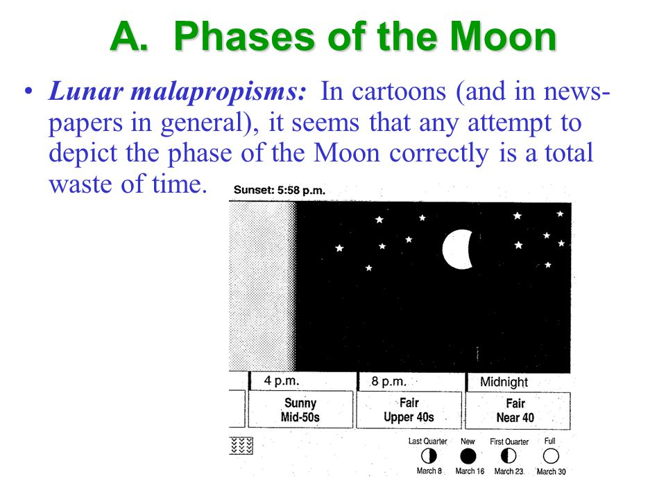 A. Phases of the Moon Lunar malapropisms: In cartoons (and in news- papers in general), it seems that any attempt to depict the phase of the Moon corr