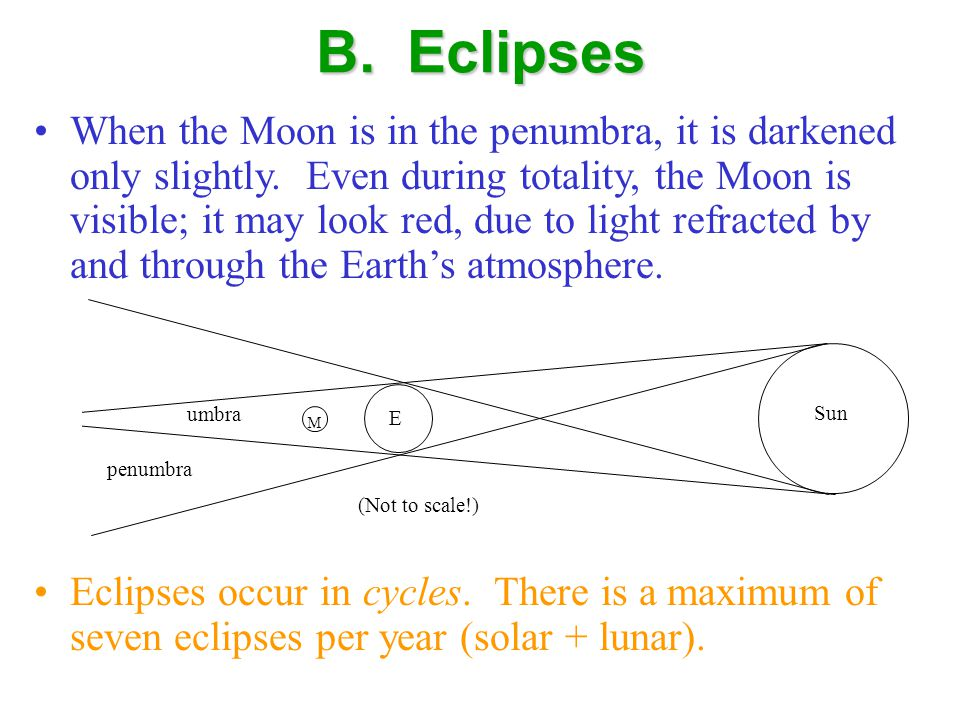 B. Eclipses When the Moon is in the penumbra, it is darkened only slightly.