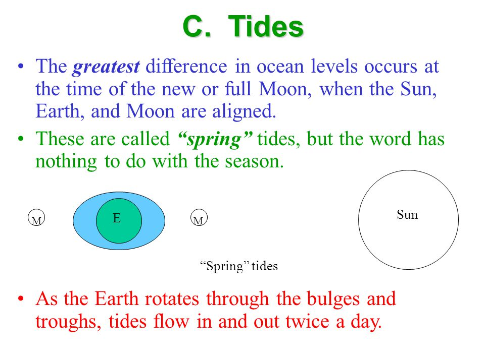 C. Tides The greatest difference in ocean levels occurs at the time of the new or full Moon, when the Sun, Earth, and Moon are aligned. These are call