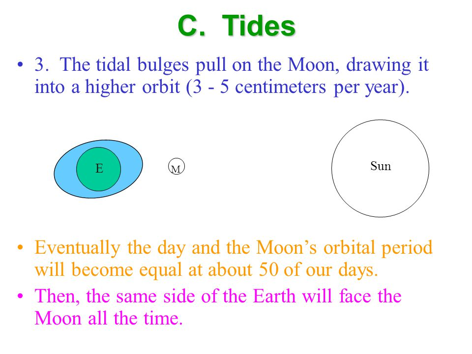 C. Tides 3. The tidal bulges pull on the Moon, drawing it into a higher orbit (3 - 5 centimeters per year). Eventually the day and the Moon's orbital