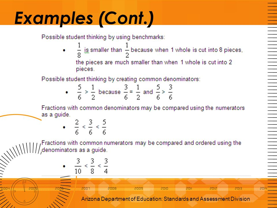 Examples (Cont.)